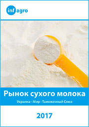 report-Milk-powder-market-rus-2017_web